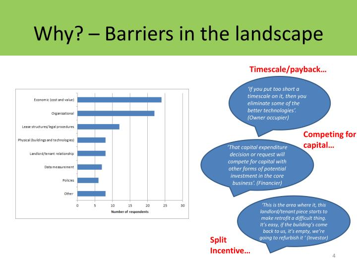 Why? – Barriers in the landscape