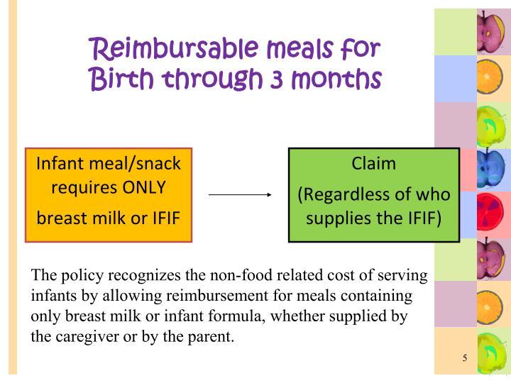 Reimbursable meals for