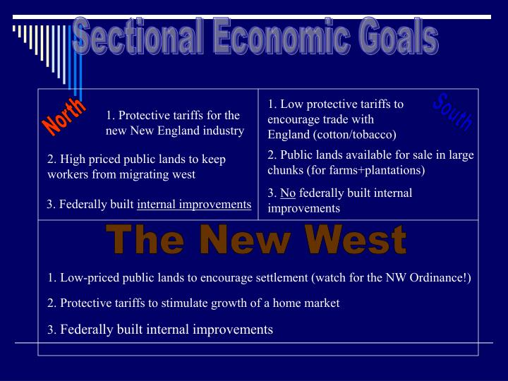 Sectional Economic Goals