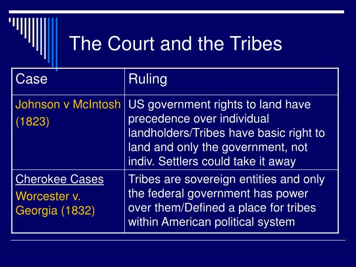 The Court and the Tribes