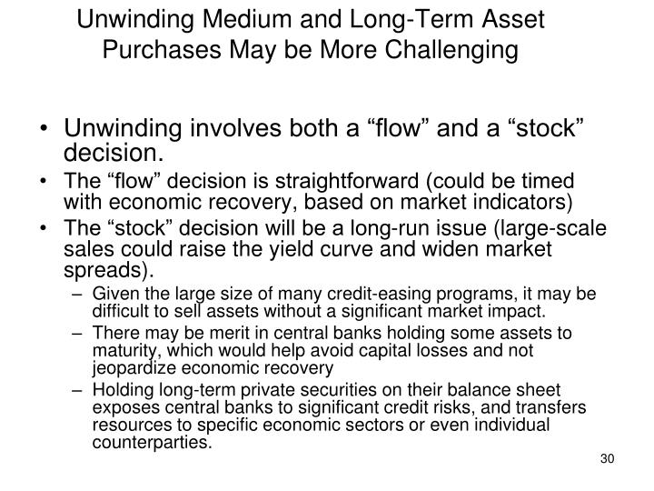Unwinding Medium and Long-Term Asset Purchases May be More Challenging