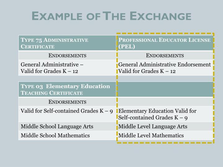 Example of The Exchange