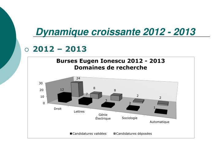 Dynamique croissante 2012 - 2013