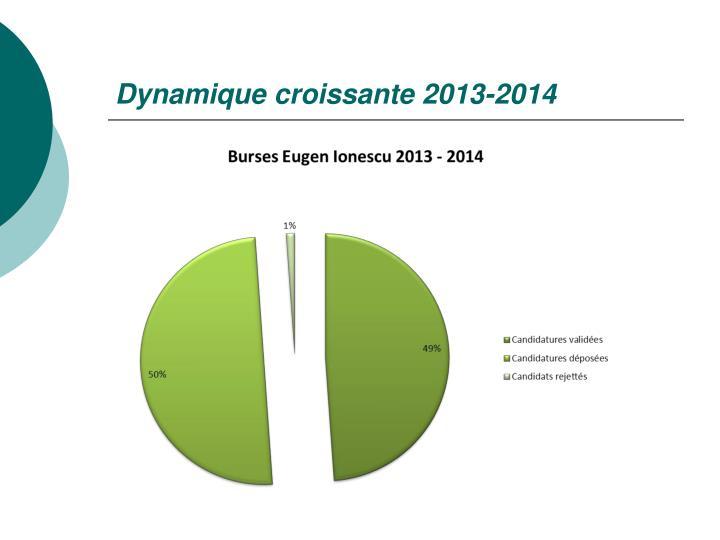 Dynamique croissante 2013-2014