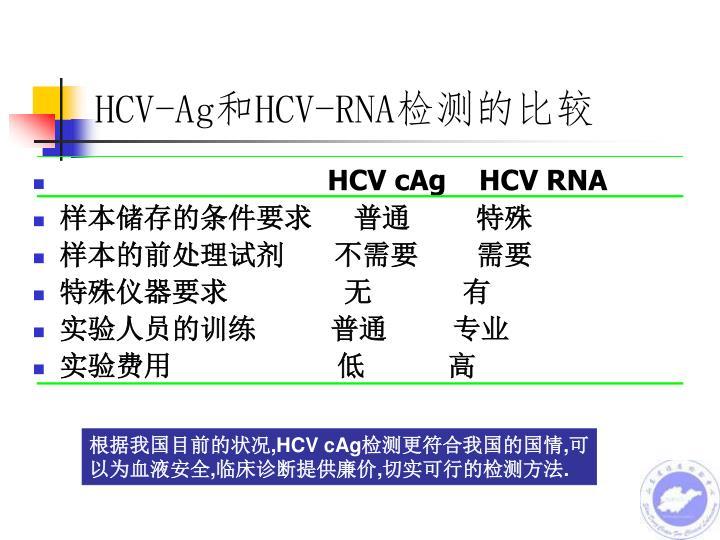 HCV-Ag