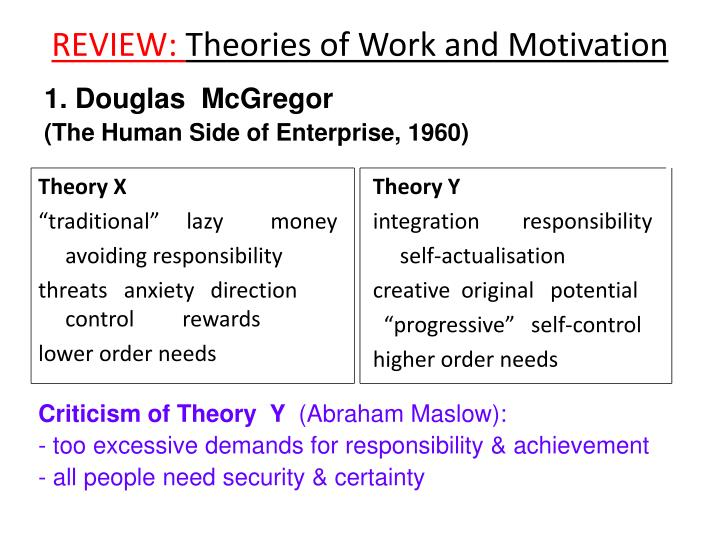 Review theories of work and motivation
