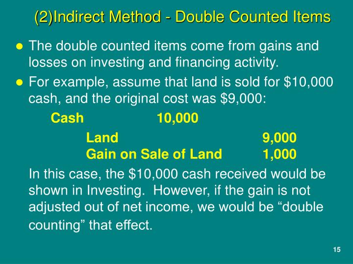The double counted items come from gains and losses on investing and financing activity.