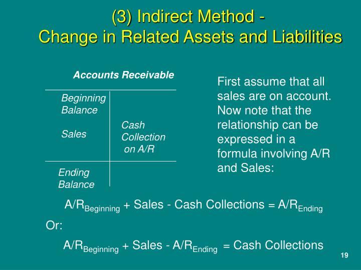 (3) Indirect Method -
