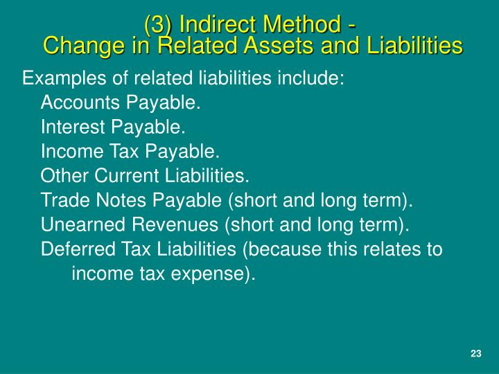 Examples of related liabilities include: