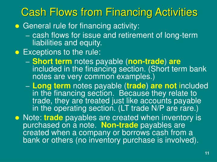 General rule for financing activity: