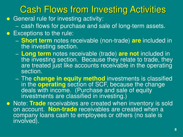 General rule for investing activity:
