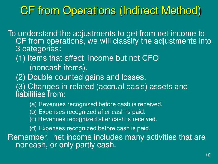 To understand the adjustments to get from net income to CF from operations, we will classify the adjustments into 3 categories: