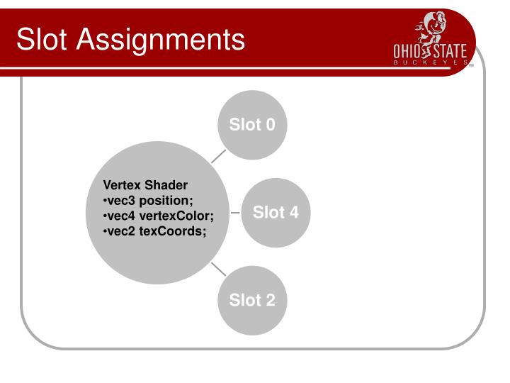 Slot Assignments