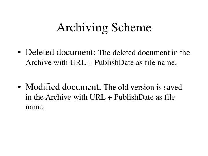 Archiving Scheme