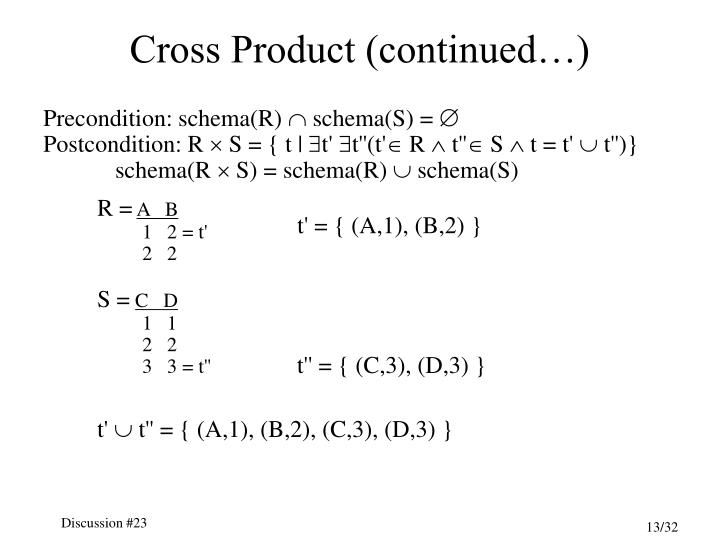 Cross Product (continued…)