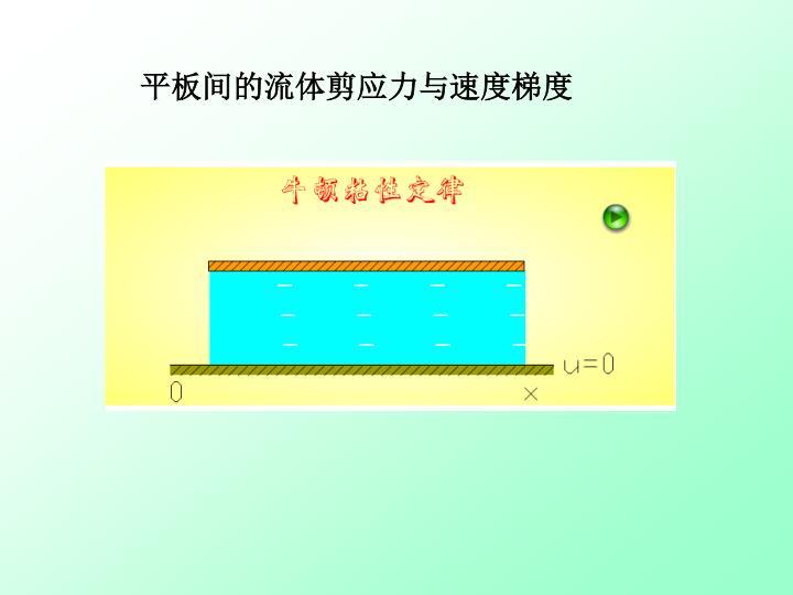 平板间的流体剪应力与速度梯度