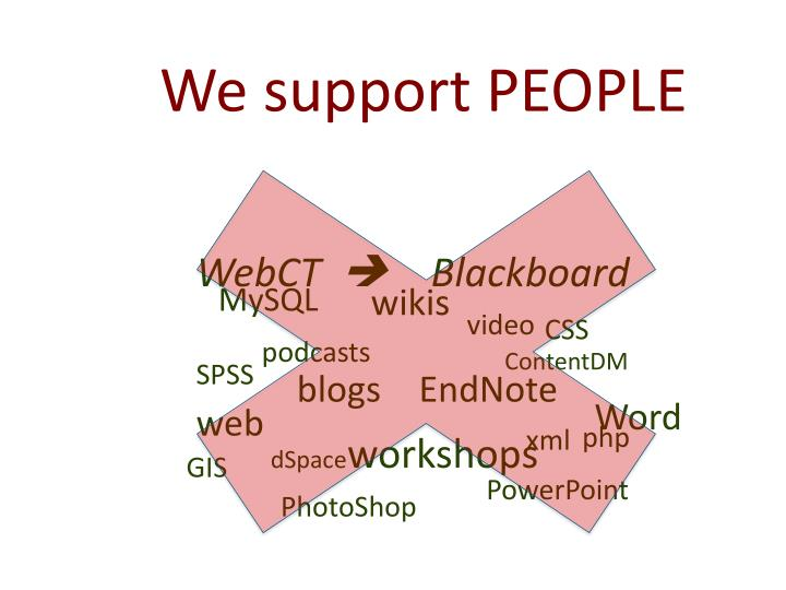 We support PEOPLE