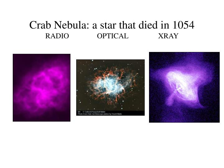 Crab Nebula: a star that died in 1054