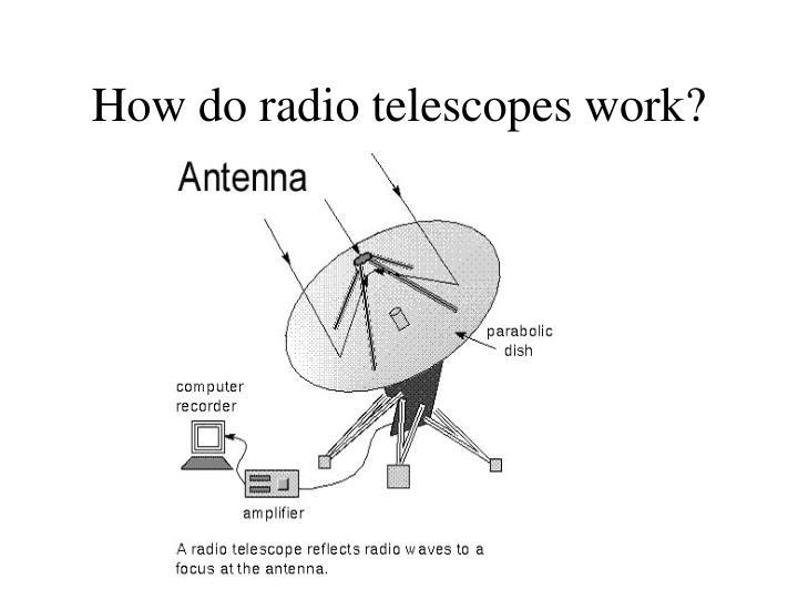 How do radio telescopes work?