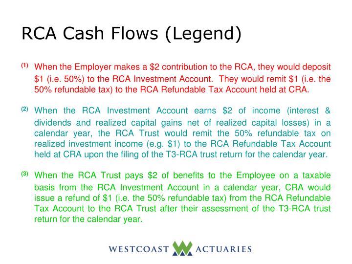 RCA Cash Flows (Legend)