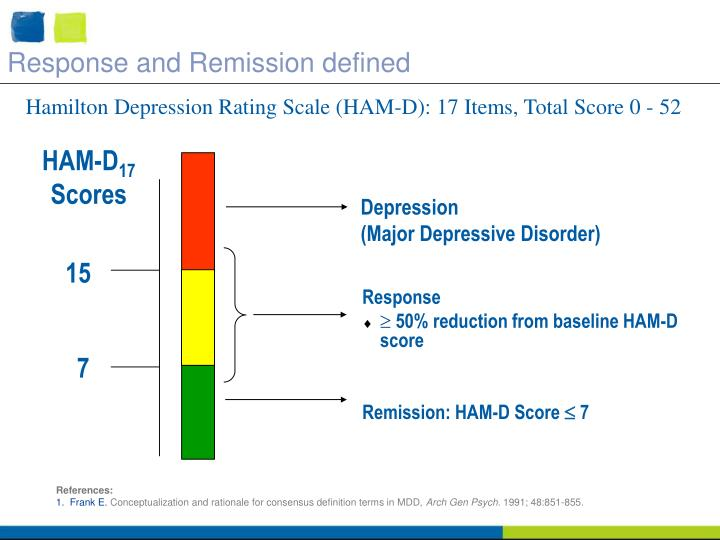 Response and Remission defined