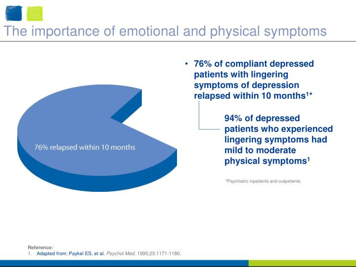 The importance of emotional and physical symptoms