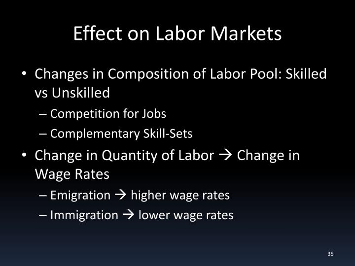 Effect on Labor Markets