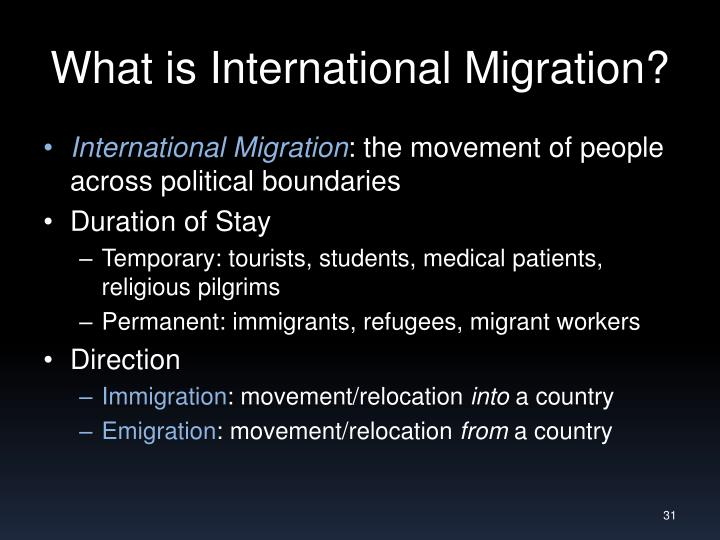 What is International Migration?