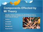 components effected by mi theory