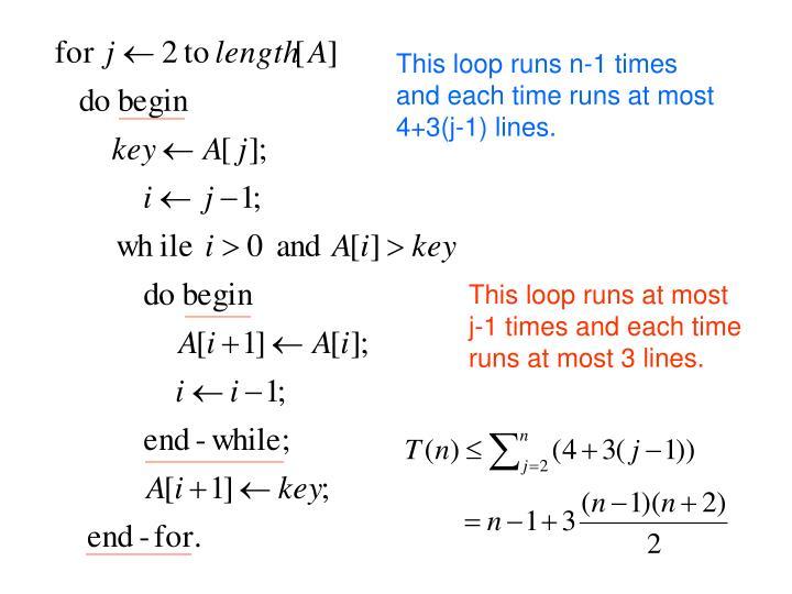 This loop runs n-1 times