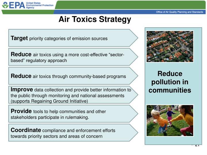 Air Toxics Strategy