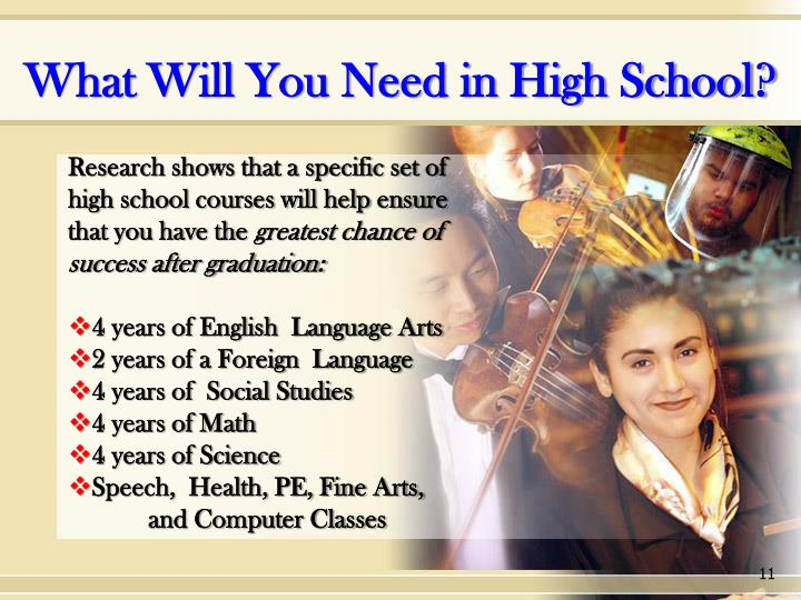What Will You Need in High School?