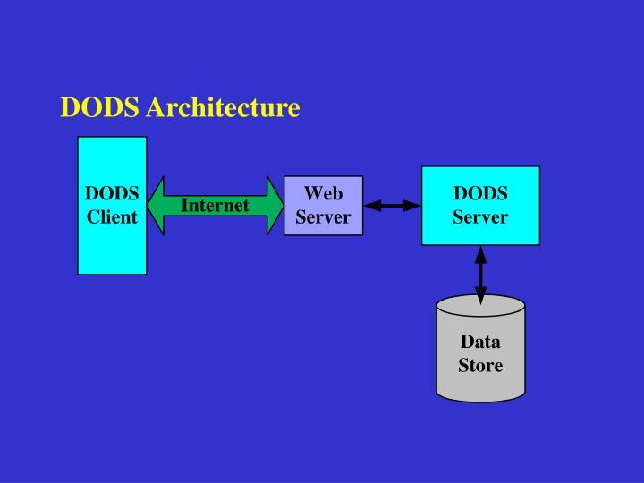 DODS Architecture