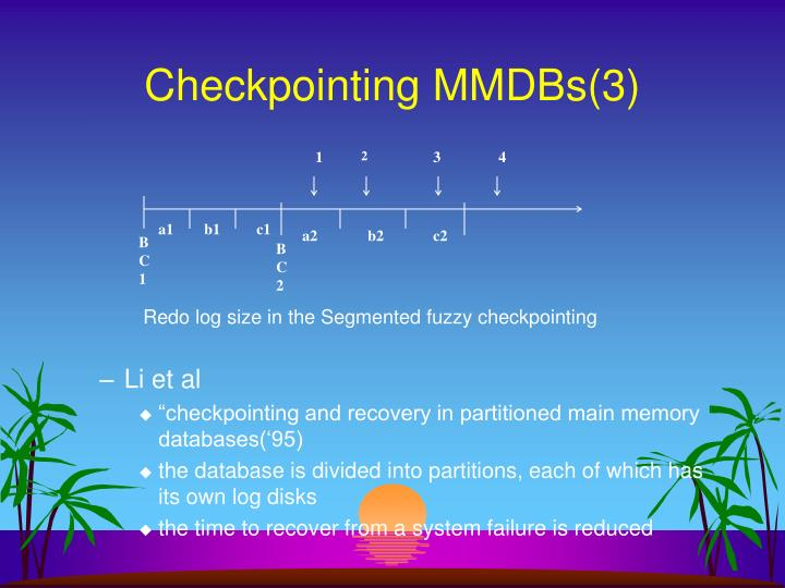 Checkpointing MMDBs(3)