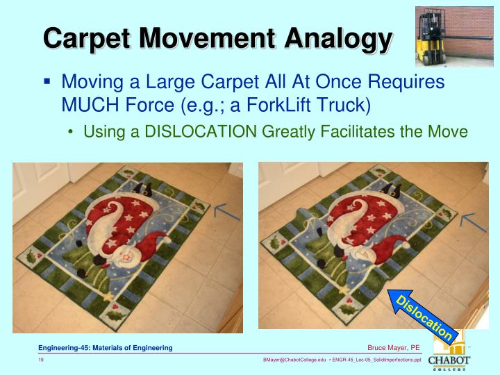 Carpet Movement Analogy