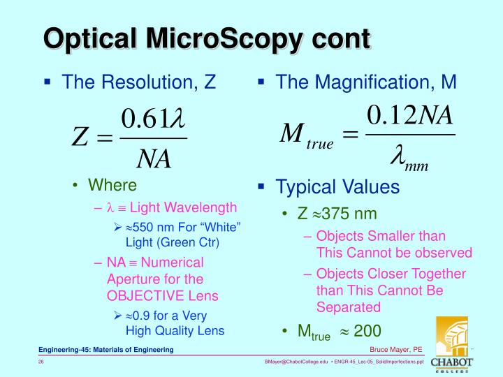 Optical MicroScopy cont