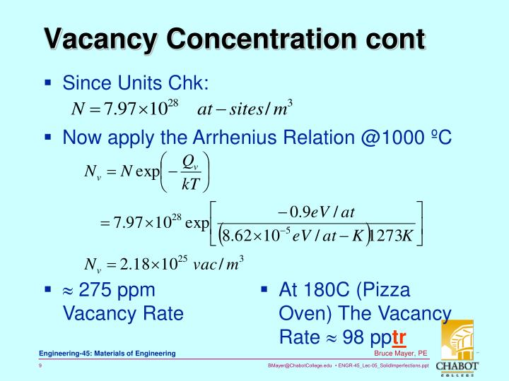 Vacancy Concentration cont