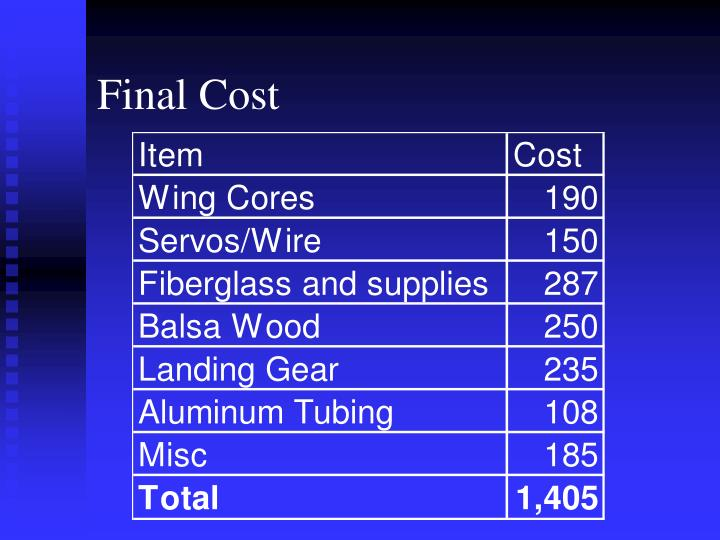 Final Cost