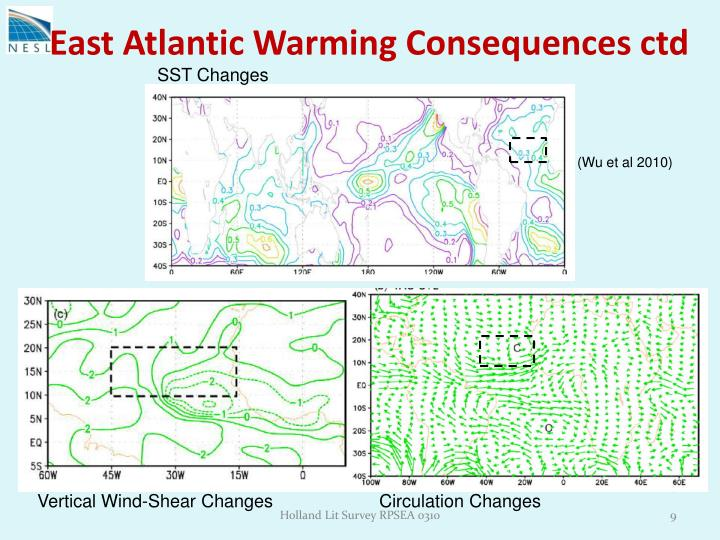 East Atlantic Warming Consequences ctd