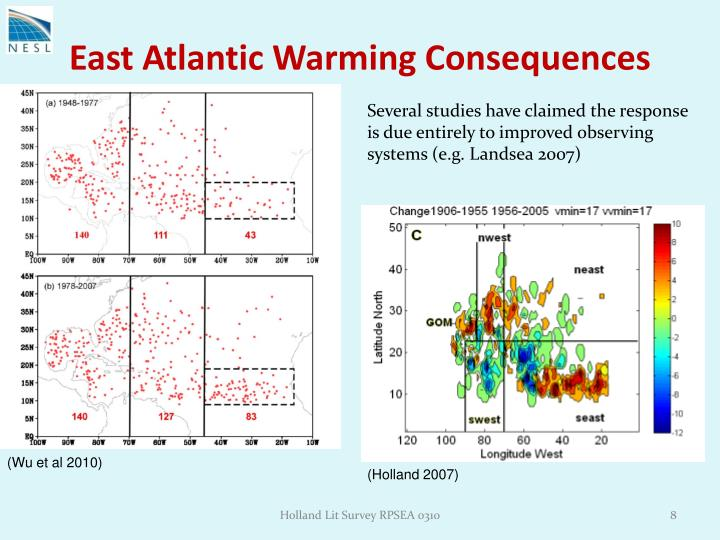 East Atlantic Warming Consequences