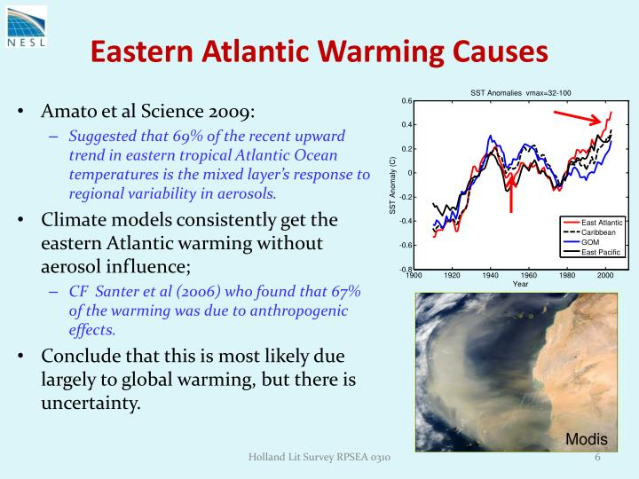 Eastern Atlantic Warming Causes
