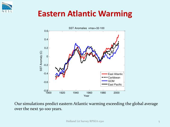 Eastern Atlantic Warming