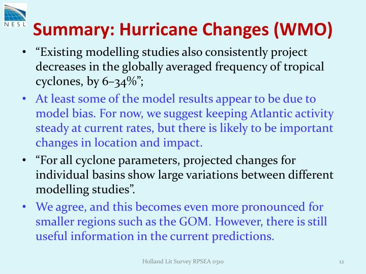 Summary: Hurricane Changes (WMO)