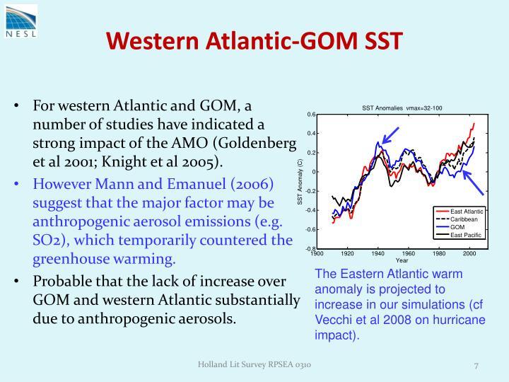 Western Atlantic-GOM SST