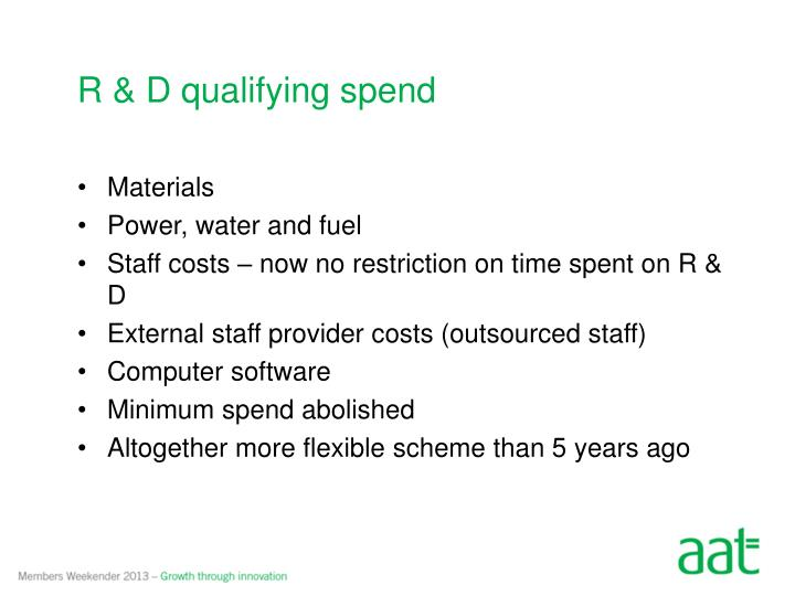 R & D qualifying spend