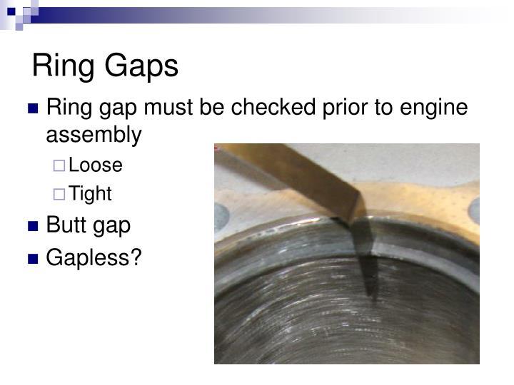 Ring Gaps