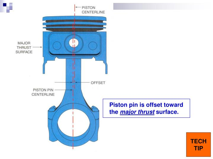 Piston pin is offset toward the