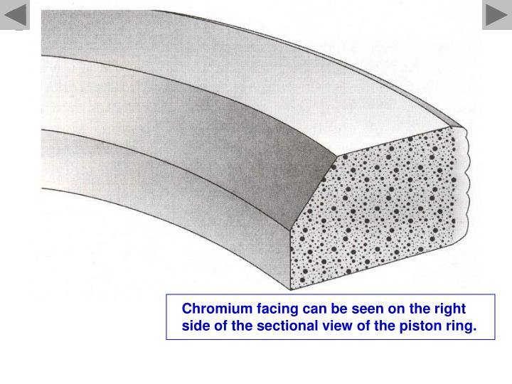 Chromium facing can be seen on the right side of the sectional view of the piston ring.