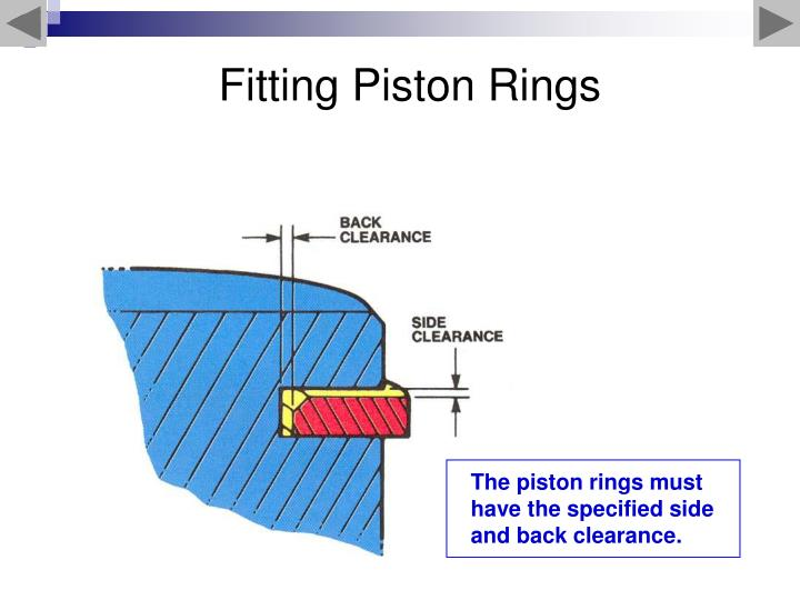 Fitting Piston Rings