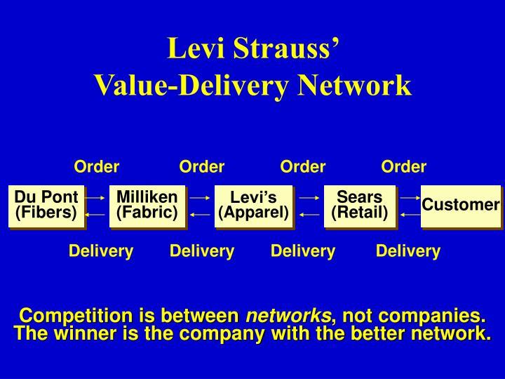 Levi Strauss'